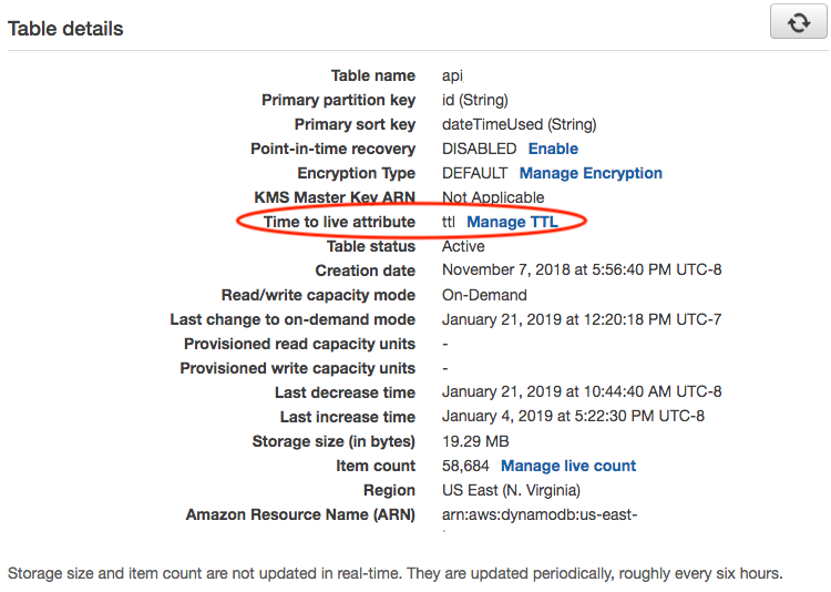 AWS DyanamoDB Table Overview Time to live attribute