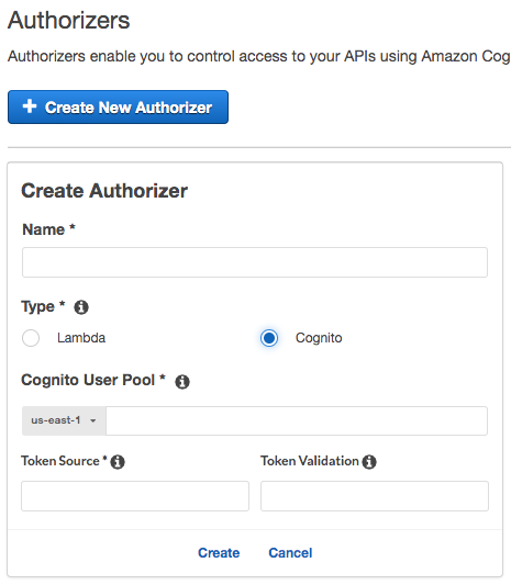AWS Api Gateway Authorization(Access Control) with IAM