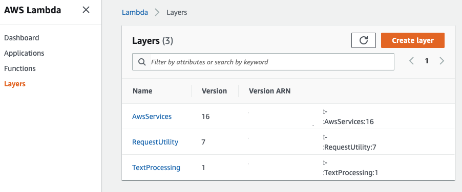 AWS Lambda Layers Folder Structure